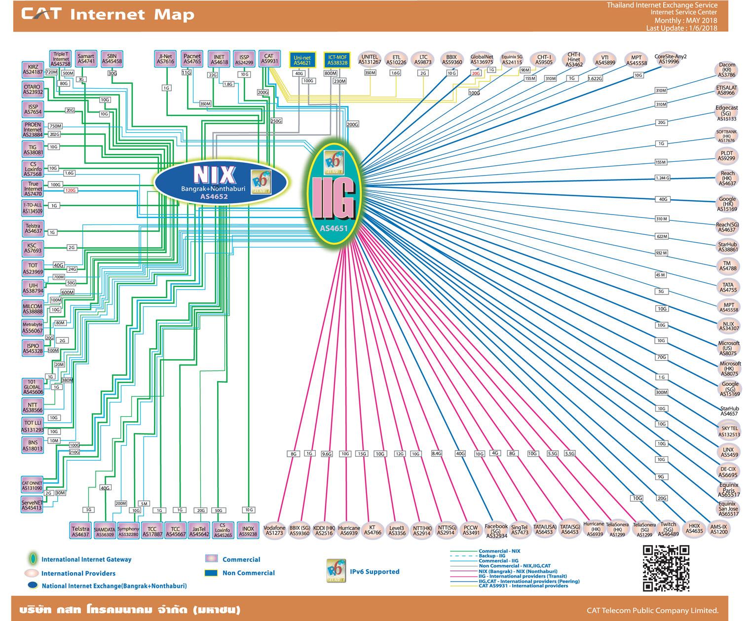CAT Internet Map Links - Internetmap